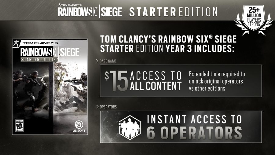 Rainbow Six Siege starter edition infographic