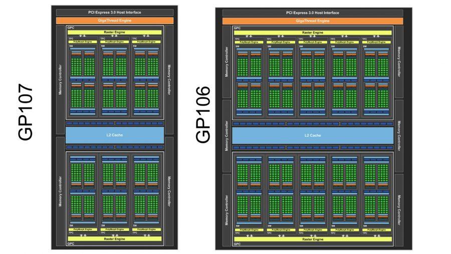 Nvidia GTX 1050 Ti GPU comparison