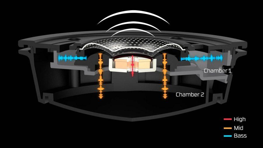 HyperX Cloud Alpha - Dual Chamber Driver