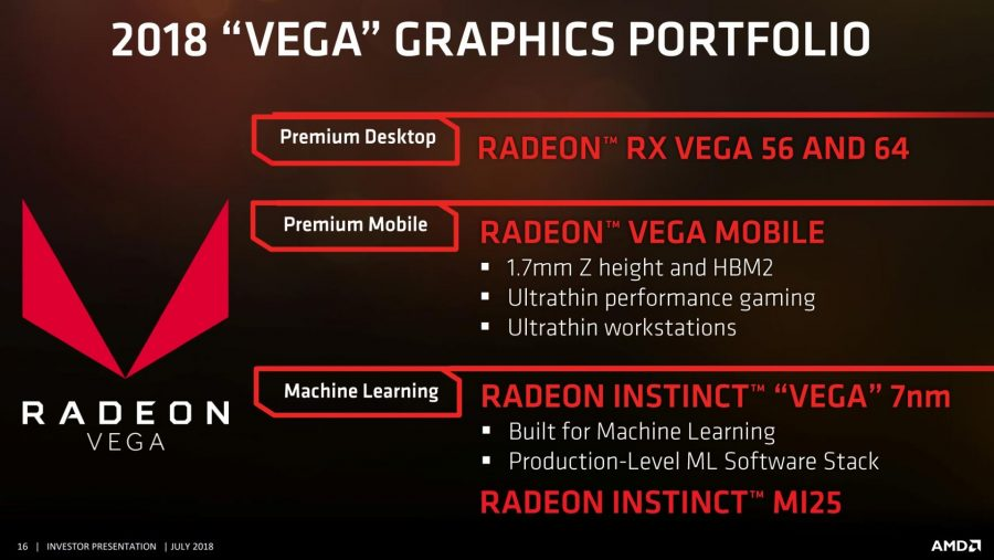 AMD Vega reviews, news, performance, and availability | PCGamesN