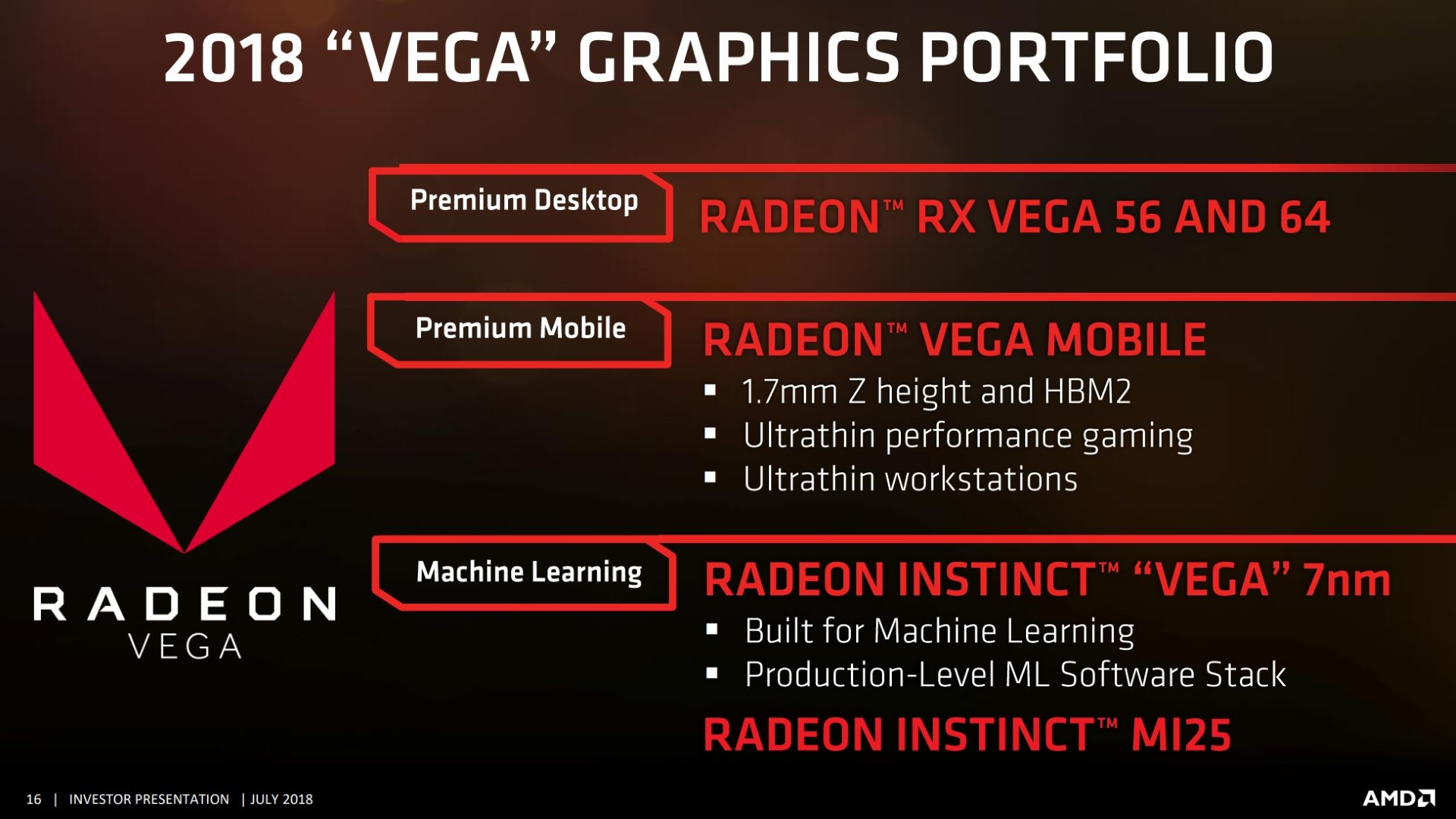 Amd Vega Reviews News Performance And Availability Pcgamesn 72 Wiring Diagram That