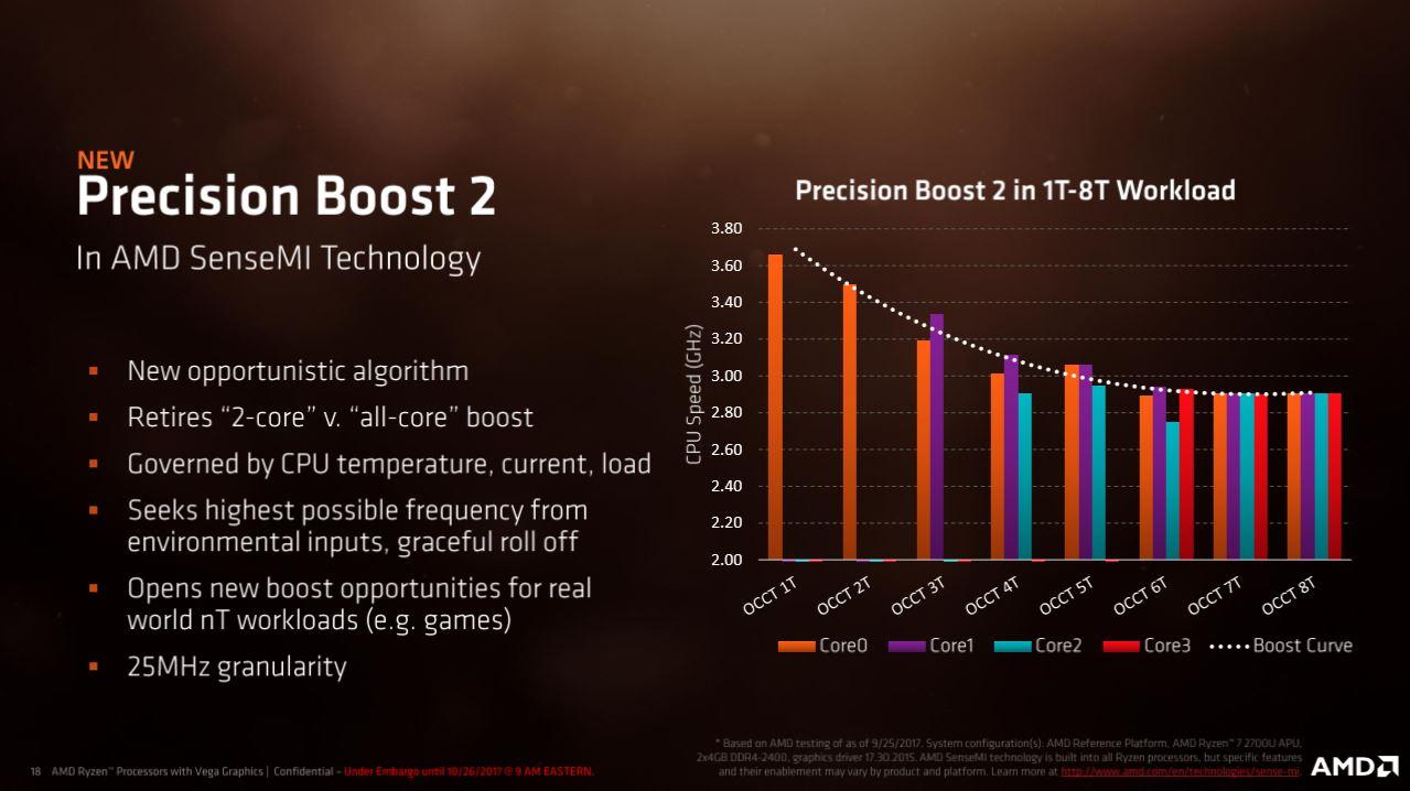 AMD Ryzen 7 2700X review: the Intel Coffee Lake CPU killer | PCGamesN