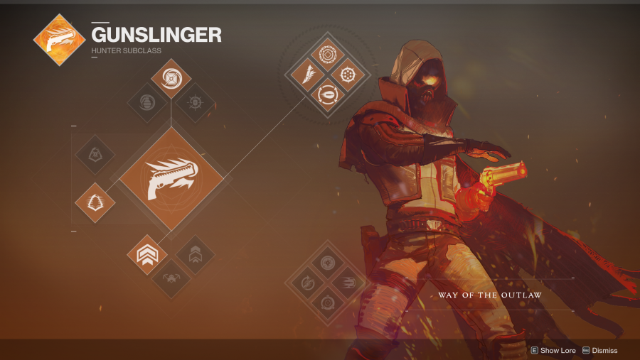 Destiny 2 Hunter Gunslinger class tree