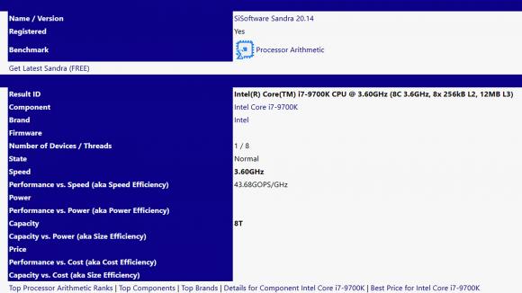 Intel i7 9700K Sisoft entry