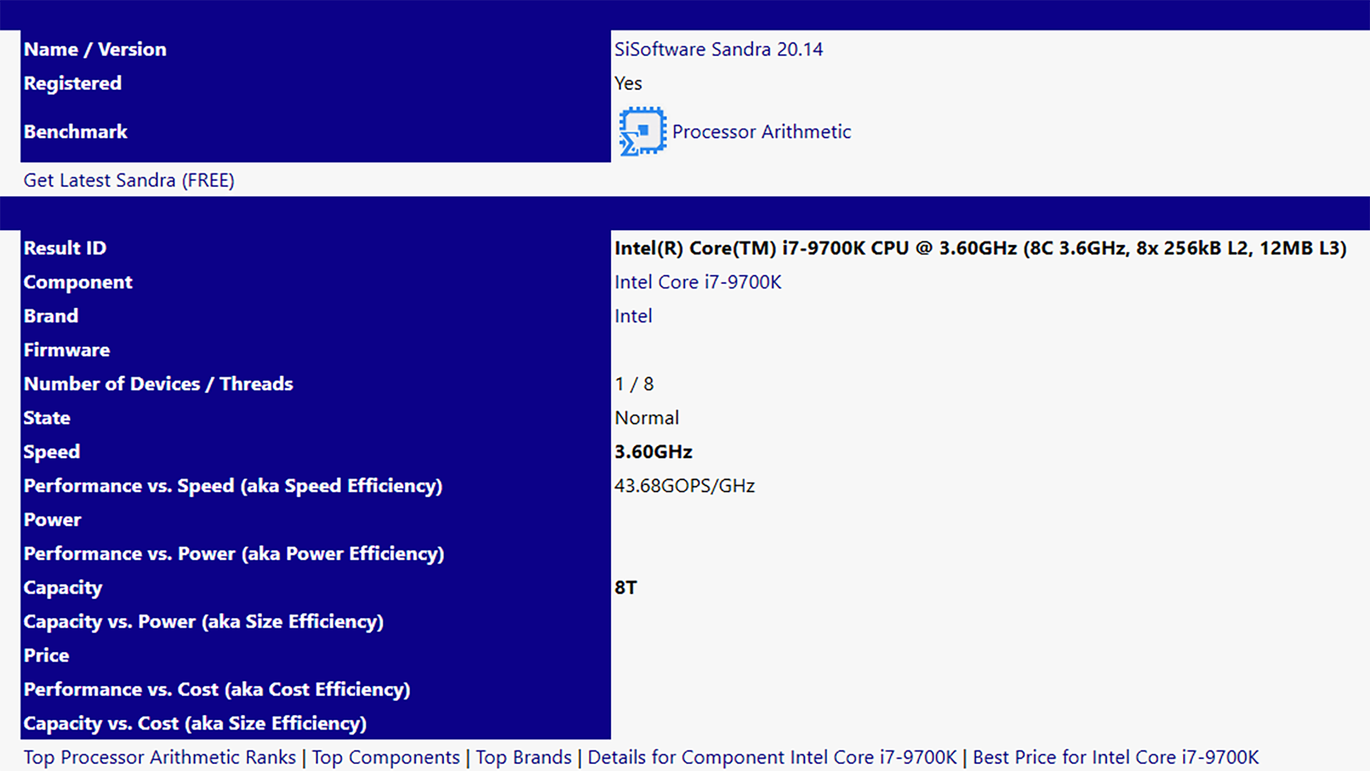 Hyperthreading be damned  Intel's i7 9700K will be the first