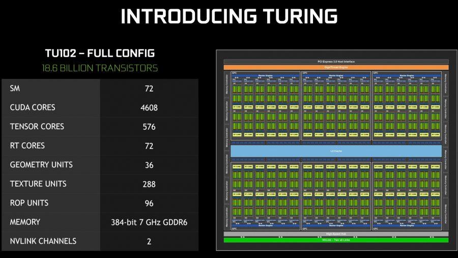 Nvidia Turing GPU specs