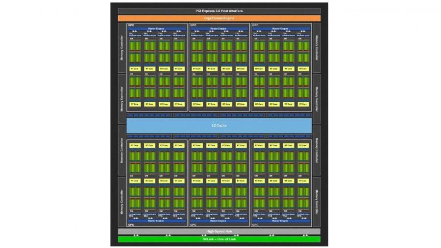 Nvidia Turing TU104 GPU
