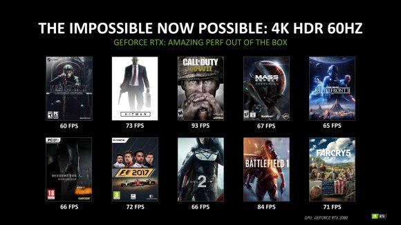 Nvidia Turing 4K HDR
