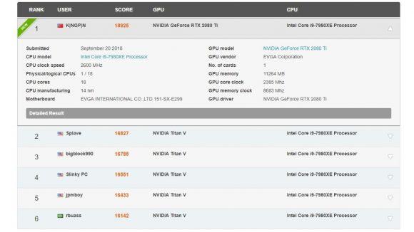 Kingpin RTX 2080 Ti score