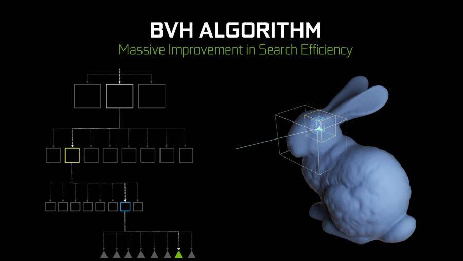 Nvidia BVH algorithm
