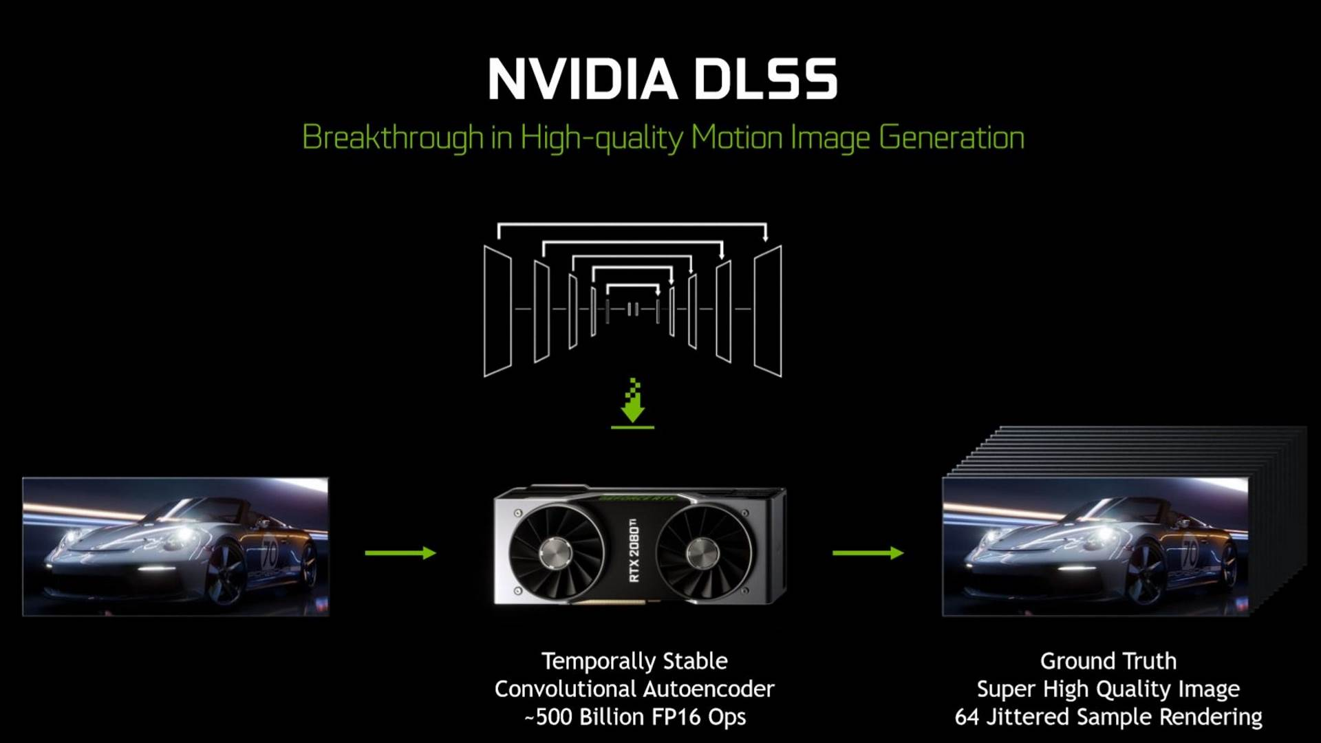Nvidia Turing GPU – the architecture behind the RTX 2080 Ti and RTX