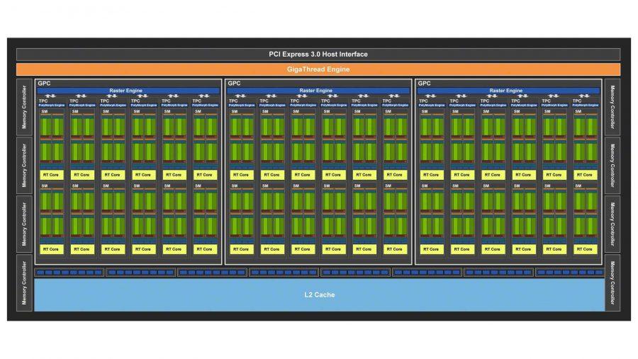 Nvidia Turing TU106