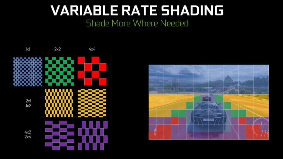 Nvidia Turing Variable Rate Shading