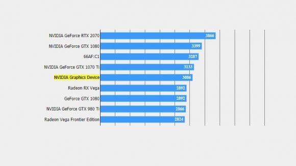 Nvidia 2060 benchmarks?
