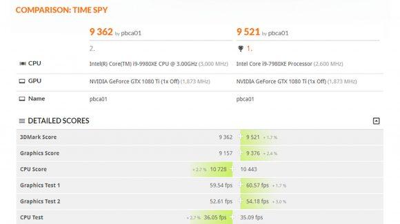 Time Spy - i9 9980XE comparison