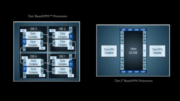 AMD Zen vs Zen 2