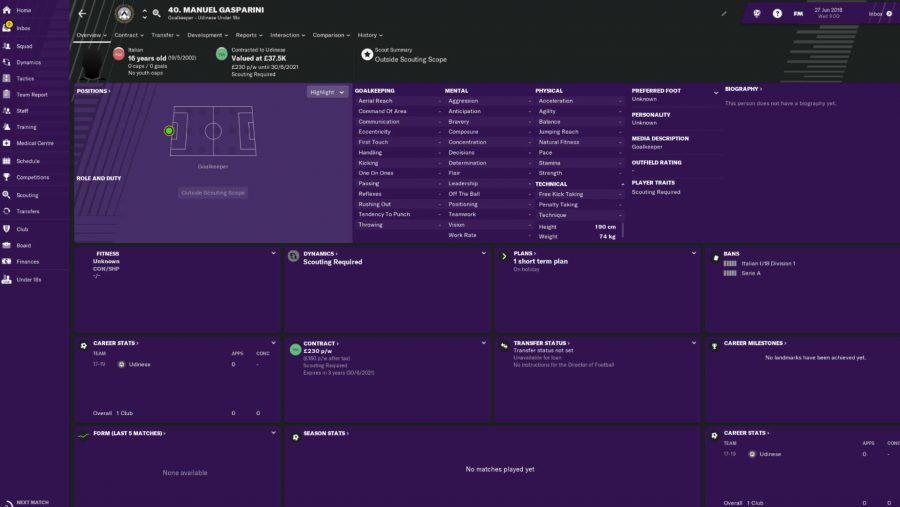 FM 19 wonderkids goalkeepers