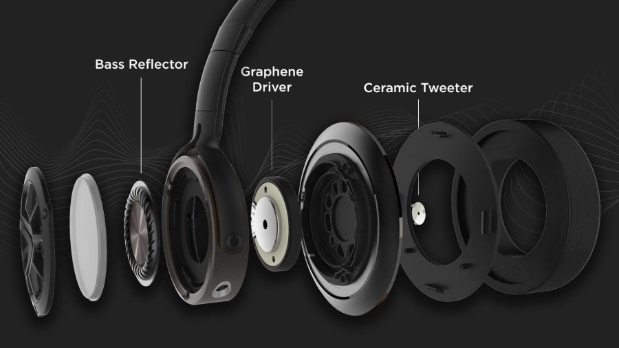 1More Triple Driver Over-Ear Headphone specs