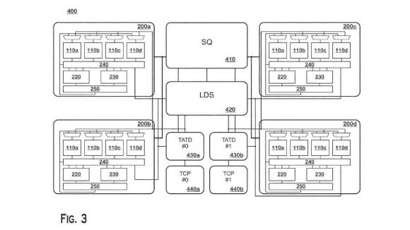 AMD next-gen compute unit