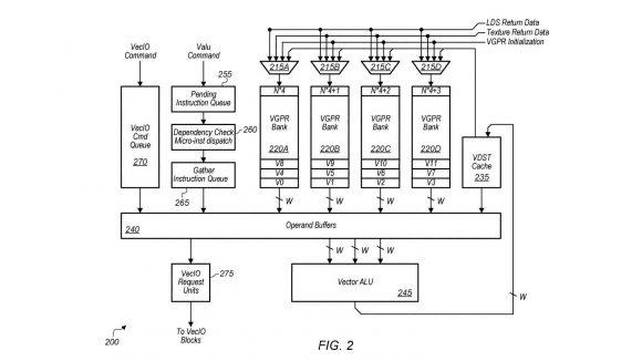 AMD next-gen stream processor