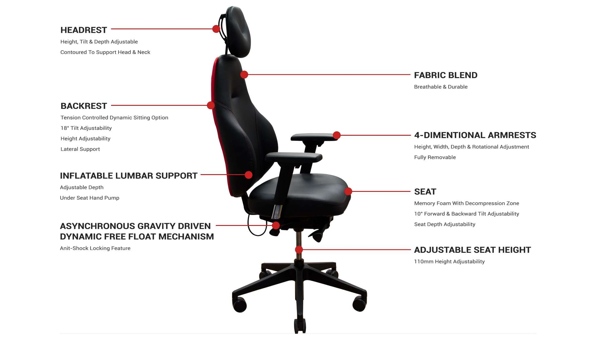 Awesome Edge Gx1 Review A Seriously Comfortable Gaming Chair But Squirreltailoven Fun Painted Chair Ideas Images Squirreltailovenorg