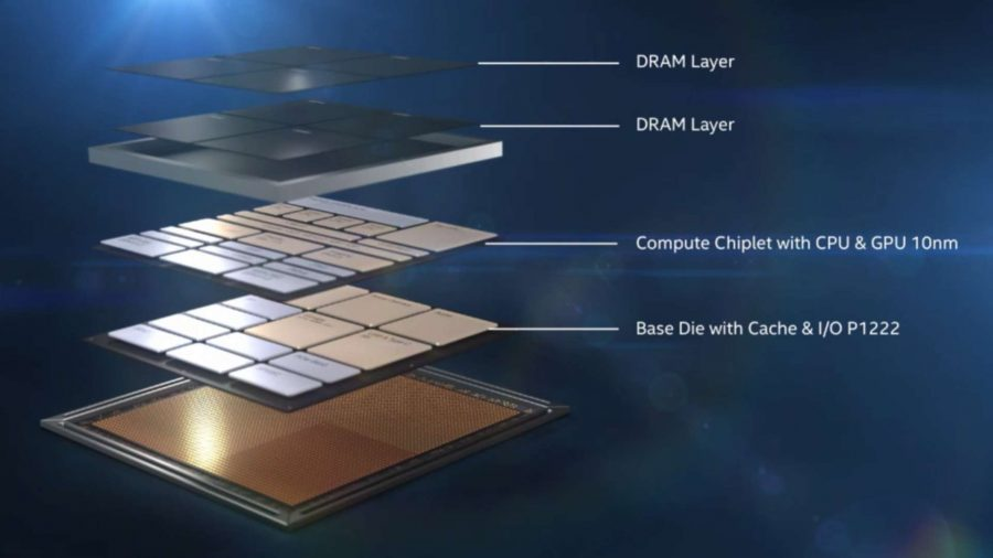 Intel Lakefield SoC layers