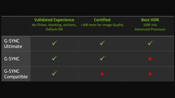 Nvidia GSync range