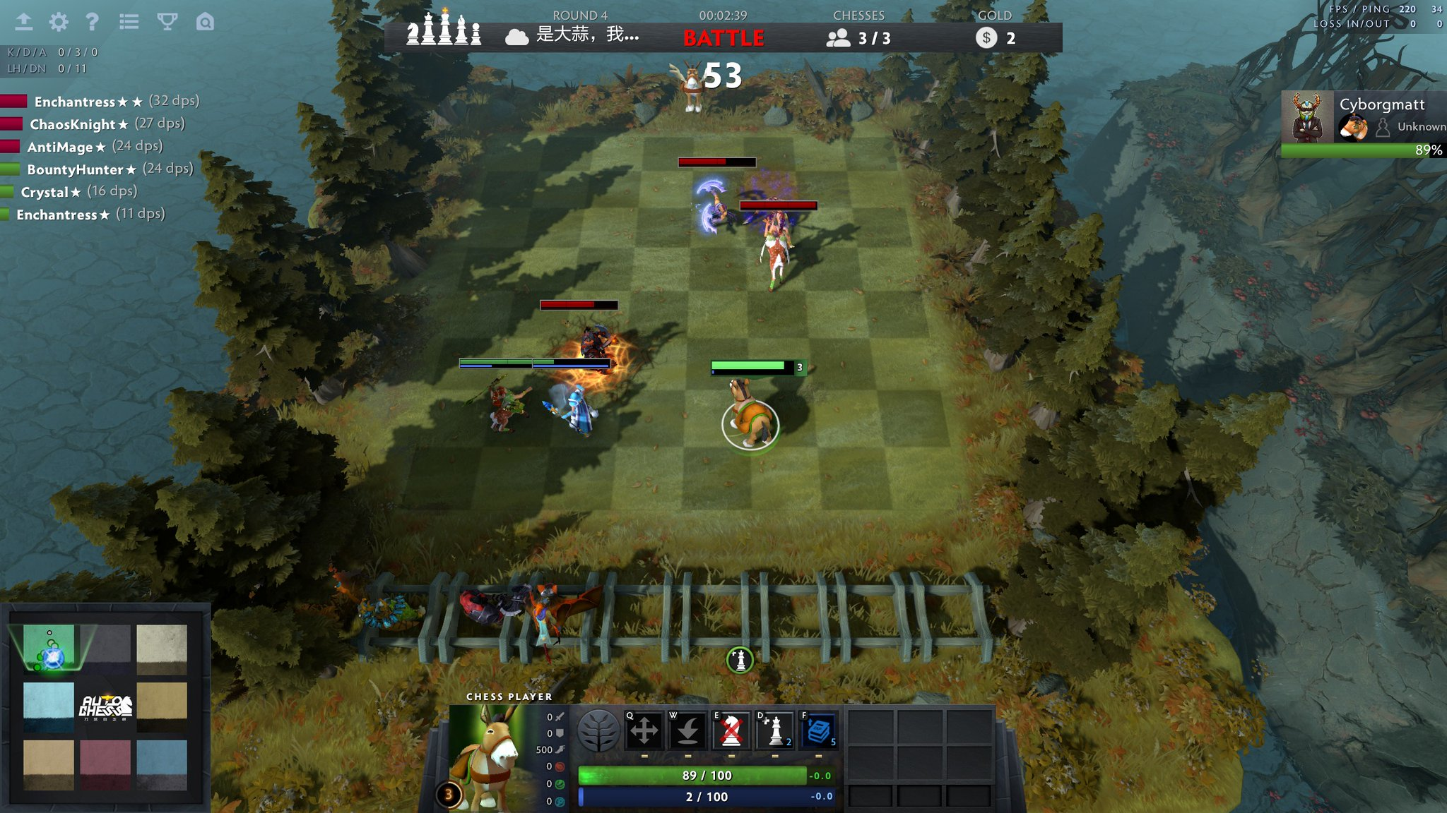 Dota 2: This New Dota 2 Custom Mode Is Way More Popular Than