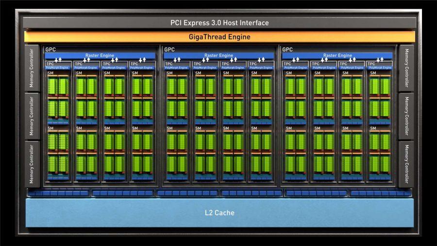 Nvidia Turing TU116 GPU