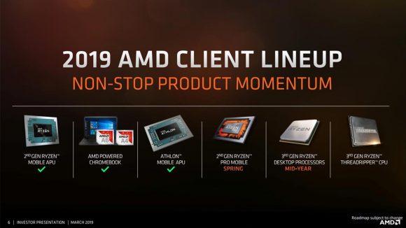 AMD CPU client roadmap 2019