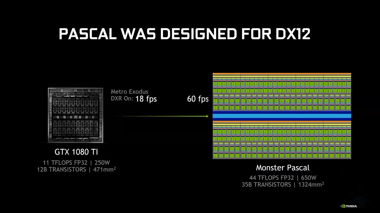 Nvidia unleashes DirectX Raytracing on all Pascal GPUs from GTX 1060