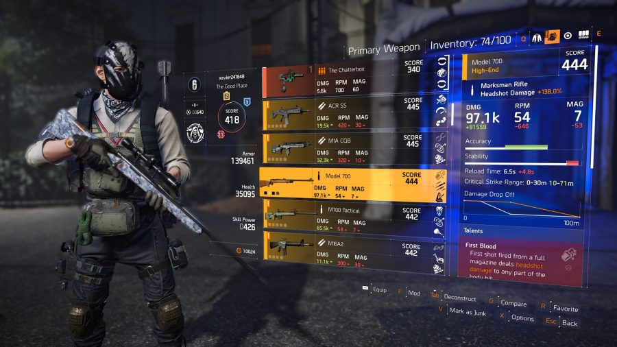 the division 2 pvp builds model 700 sniper