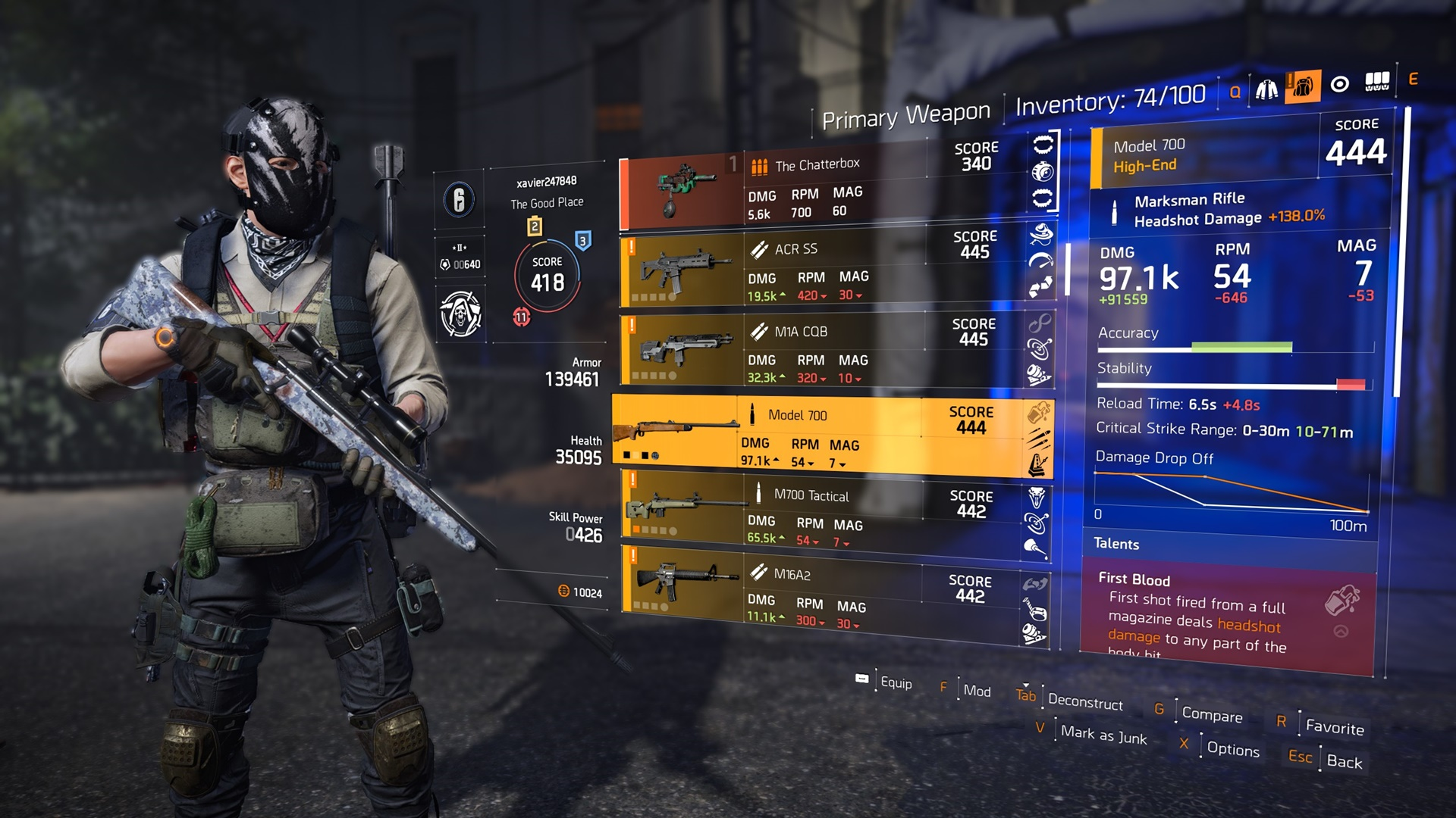 Division 2 Pvp Builds The Best Builds To Light Up The Dark Zone Pcgamesn