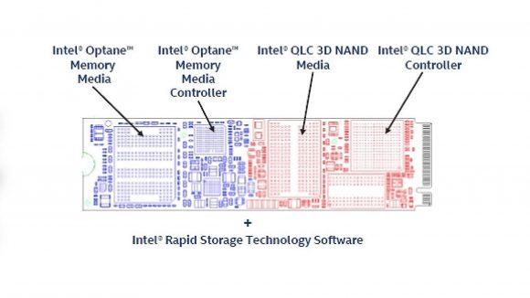 Intel H10 diagram