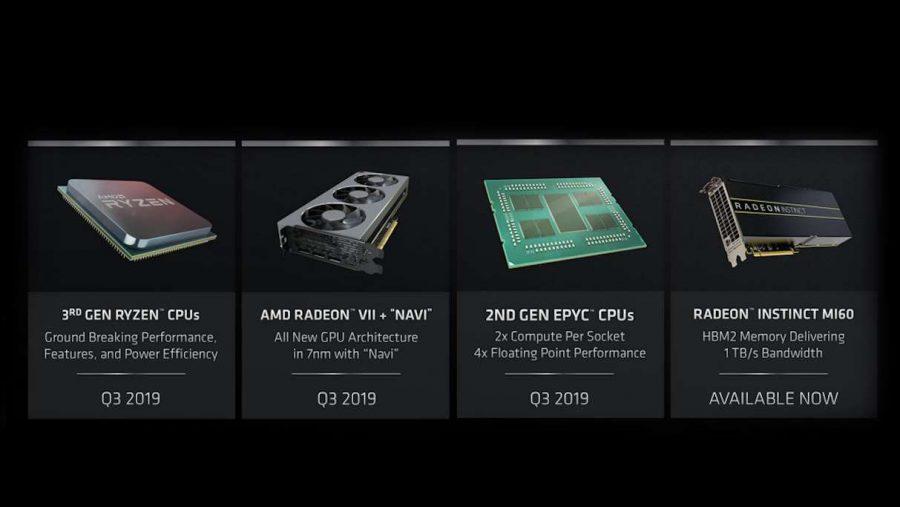 AMD release date roadmap