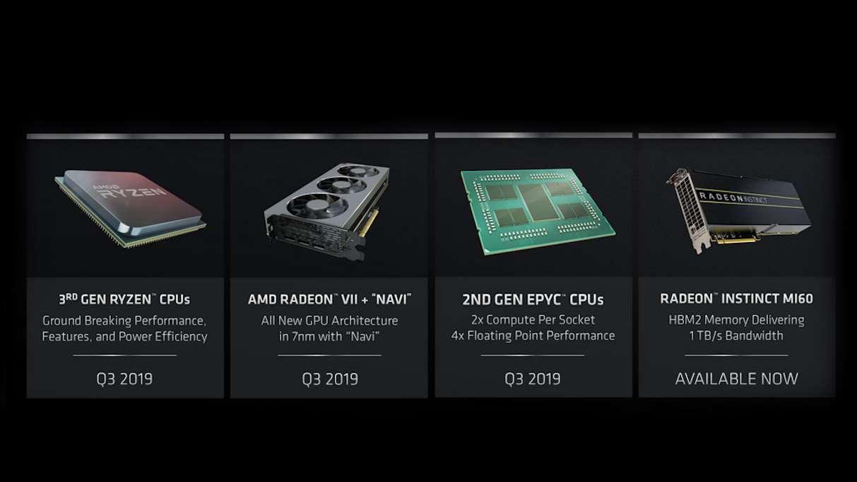 AMD Ryzen 3000 – 12-core Ryzen 9 3900X accessible July 7