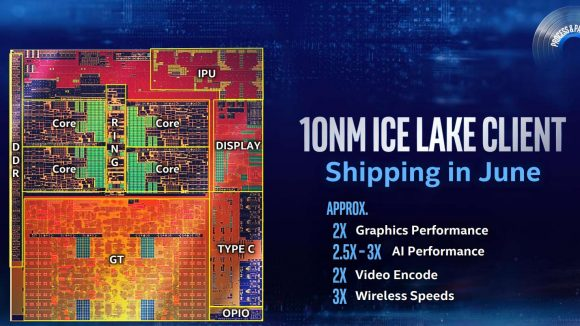 Intel Ice Lake release date