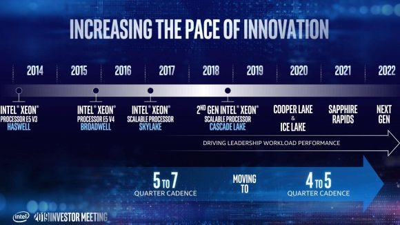 Intel's DDR5 and PCIe 5 platform plans leaked in Russia… by Huawei