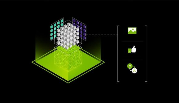 Nvidia Tensor AI performance