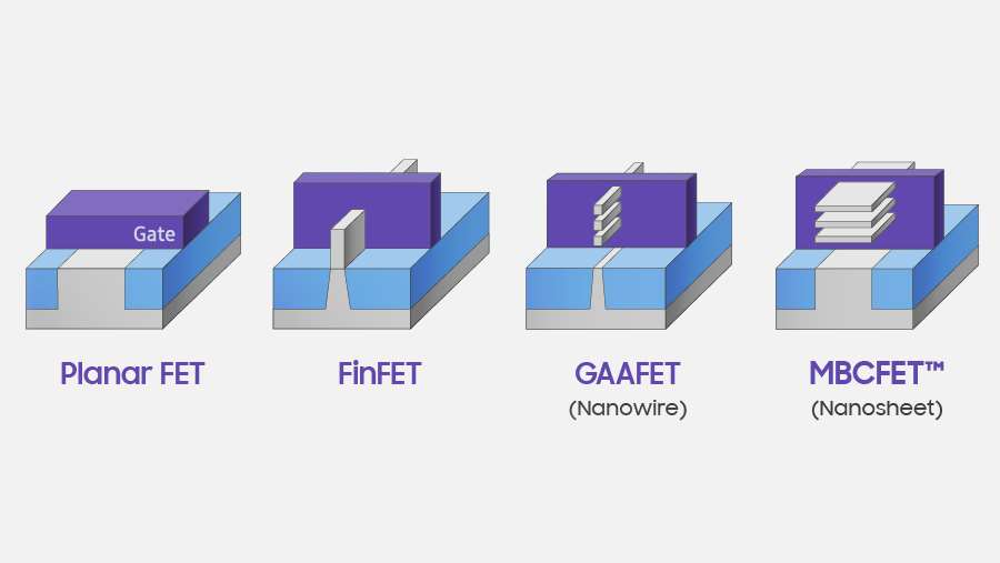 Samsung unveils its 3nm node to tempt the likes of AMD and ...