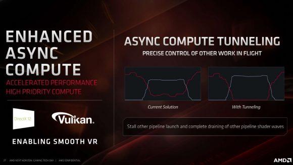 AMD RDNA Async Compute