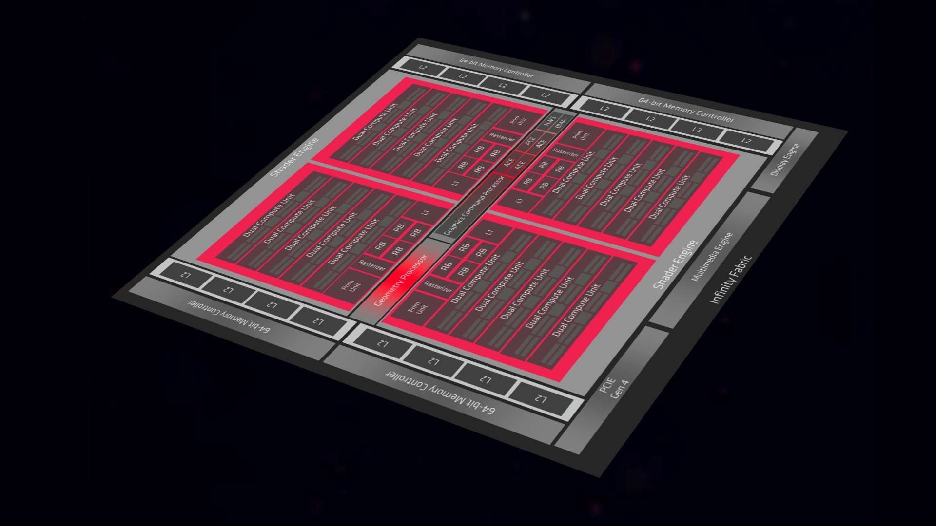 Amd Navi Gpu Stack Bares All In Linux Graphics Driver Update Pcgamesn