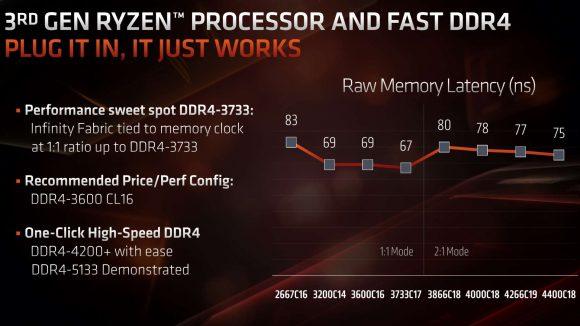 amd-ryzen-memory-decoupling-580x326.jpg