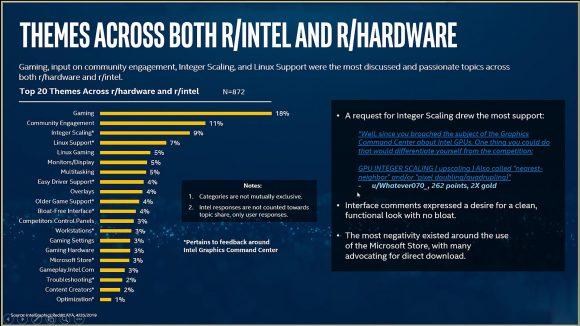 Intel Odyssey community report
