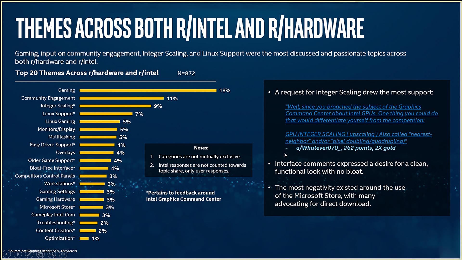 Intel beats AMD and Nvidia to crowd-pleasing graphics