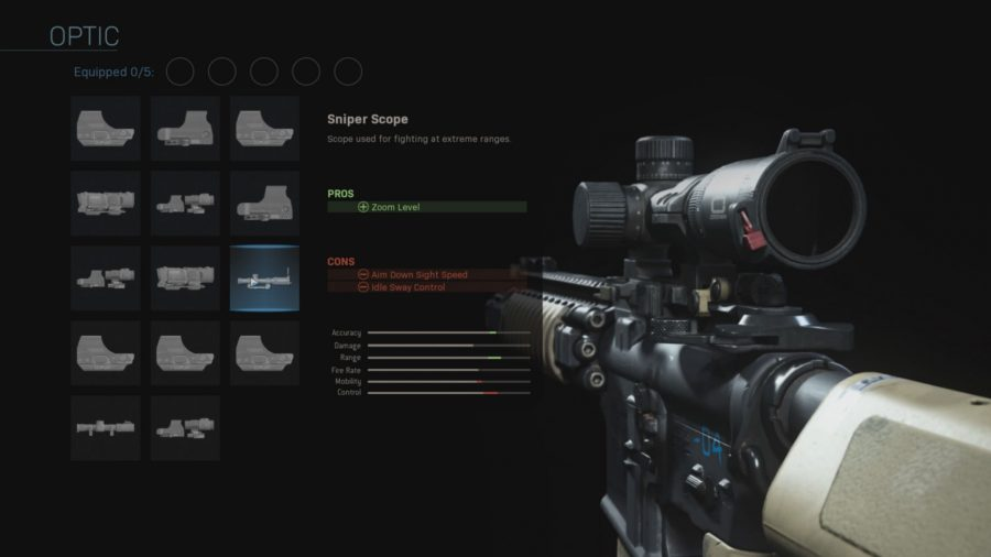 best optic scope in call of duty modern warfare