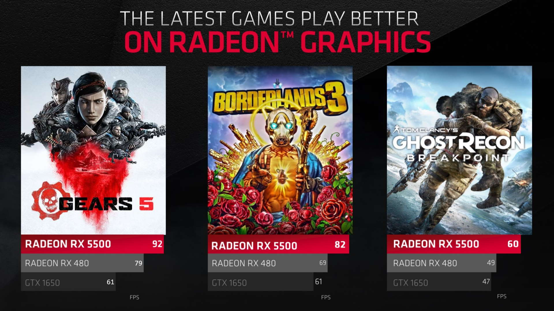 AMD introduces Radeon RX 5500 series for 'high-fidelity gaming at 1080p'
