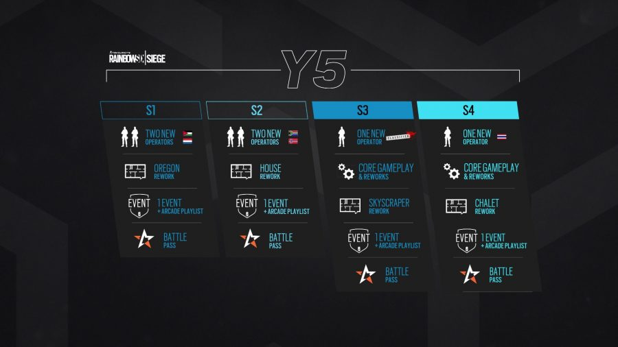 rainbow-six-siege-year-5-roadmap-900x506