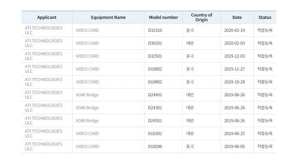 Список аттестации ATI RRA