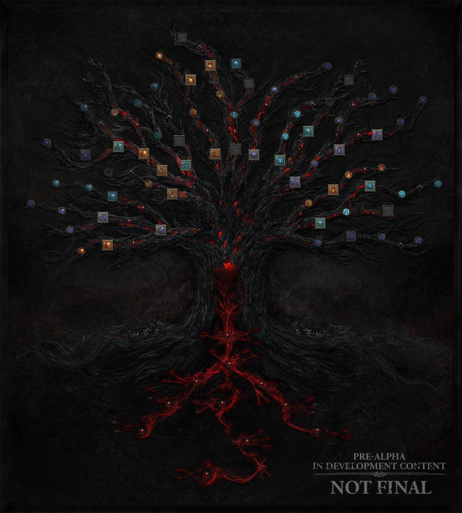 Деревья навыков Diablo 4 - все, что мы знаем